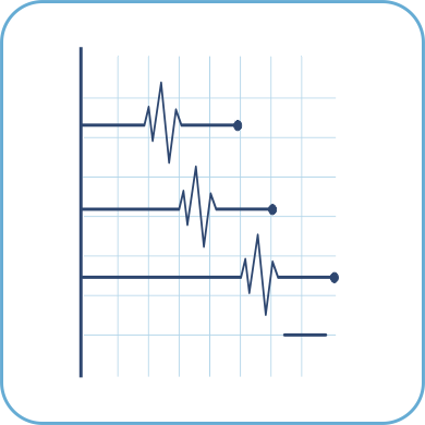 Electromyogram